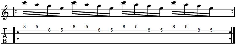 Basic 2-string pentatonic box pattern