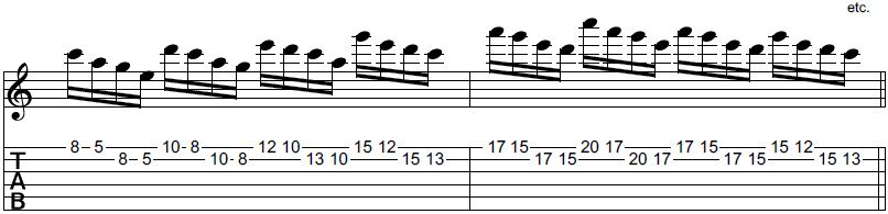 A minor pentatonic box pattern