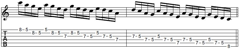 A minor pentatonic box (Box 1)