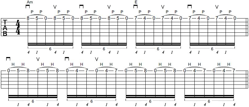 Lick Of The Week 2 Finger Symphony Purple Tiger Guitar