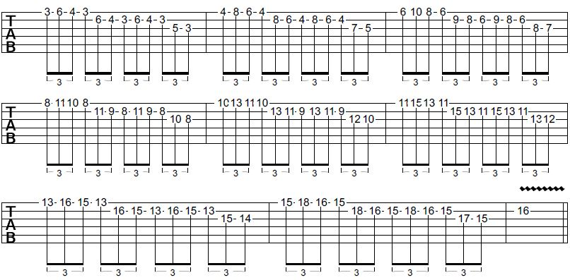 legato exercises guitar pdf